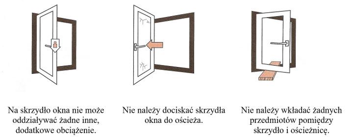 Prawidłowe użytkownie - otwieranie okien