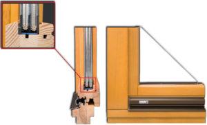 Okno z pakietem trzech szyb (dwie komory)