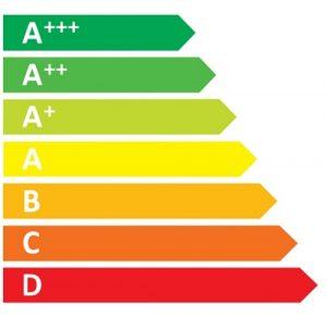 Etykieta energooszczędności
